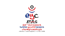 2019 STAG European Youth Championships