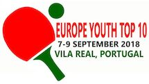 2018 Europe Youth Top-10