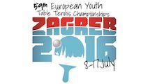 European Youth Championships