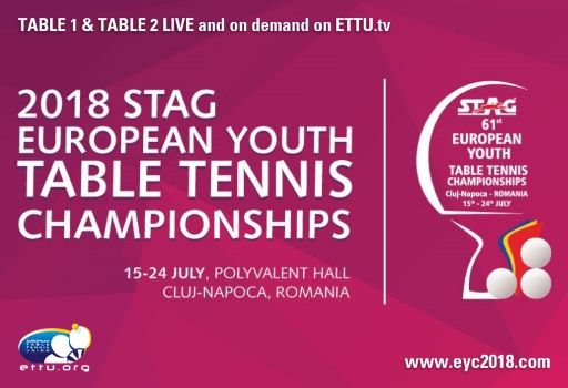 European Youth Championship