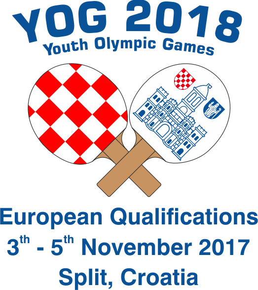 meet ba1ab f5302 Youth Olympic Games Europe Qualification