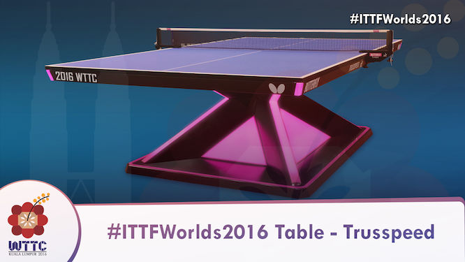 The table that the 2016 World Team Champion will be crowned on