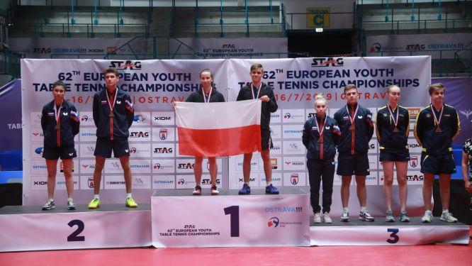KULCZYCKI and WEGRZYN justified their rankings to clinch the title