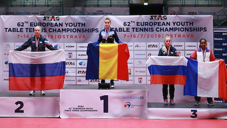 European Youth Championships and Europe Youth Top 10 will have Under 19 and Under 15 events