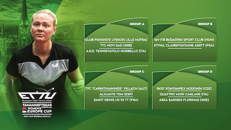 Host from Novi Sad will meet top seeded CP Lyssois Lille Métropole