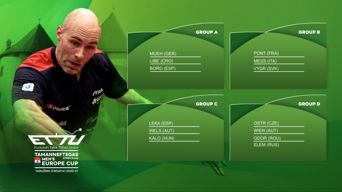 The draw for the Tamanneftegas Europe Cup Final in Varazdin