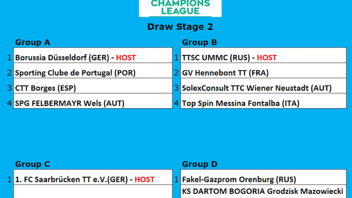 The draw for the Champions league Men and Europe Cup Men